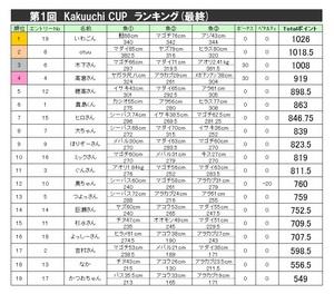 第1回ランキング_最終.JPG